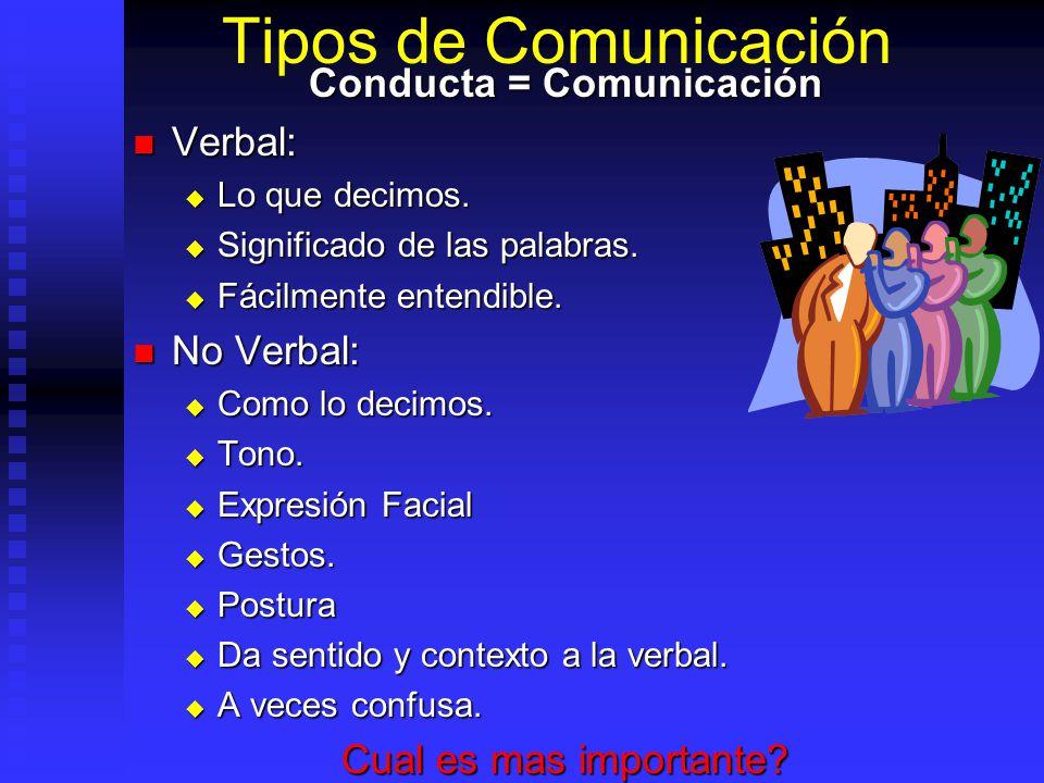 Conducta = Comunicación