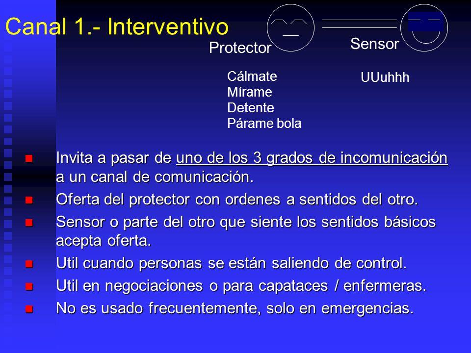 Canal 1.- Interventivo Sensor Protector