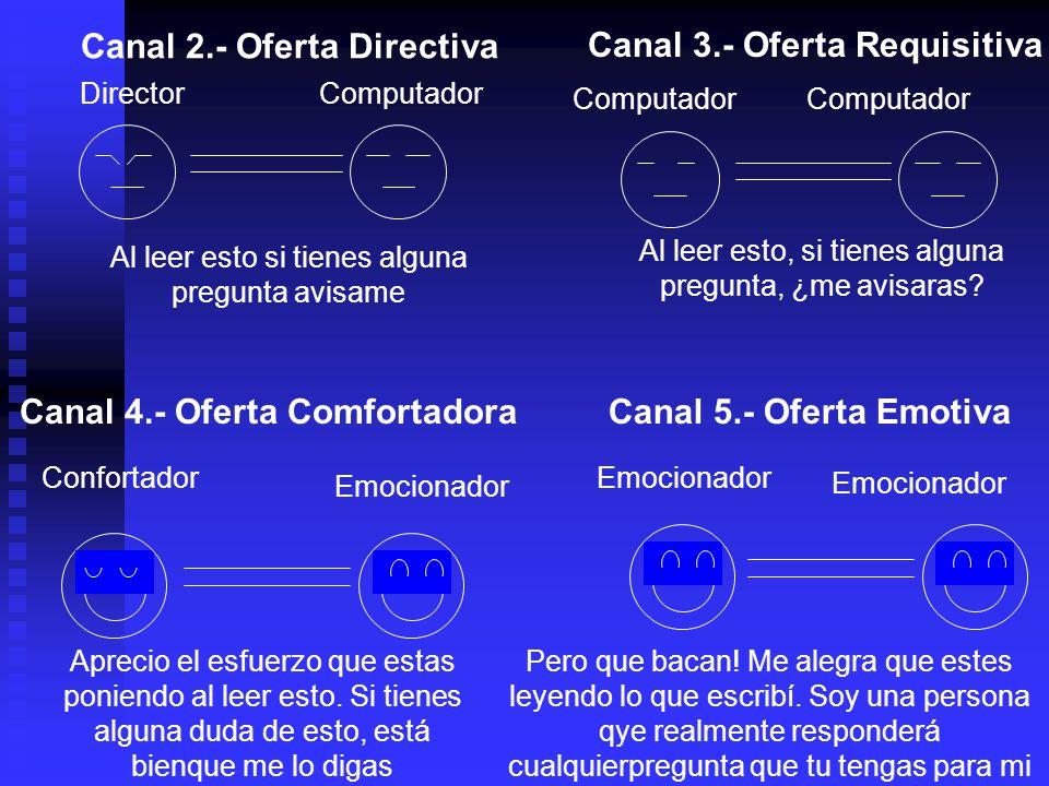 Canal 2.- Oferta Directiva Canal 3.- Oferta Requisitiva