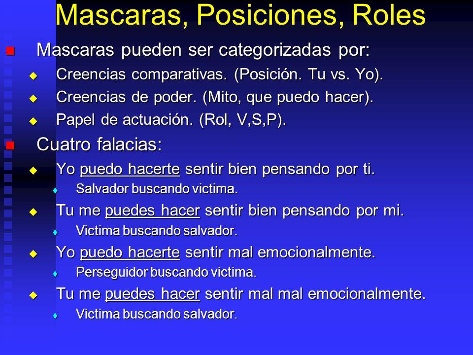 Mascaras, Posiciones, Roles