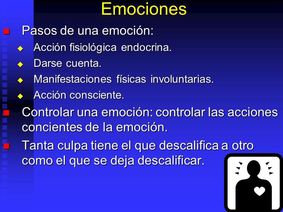 Emociones Pasos de una emoción: