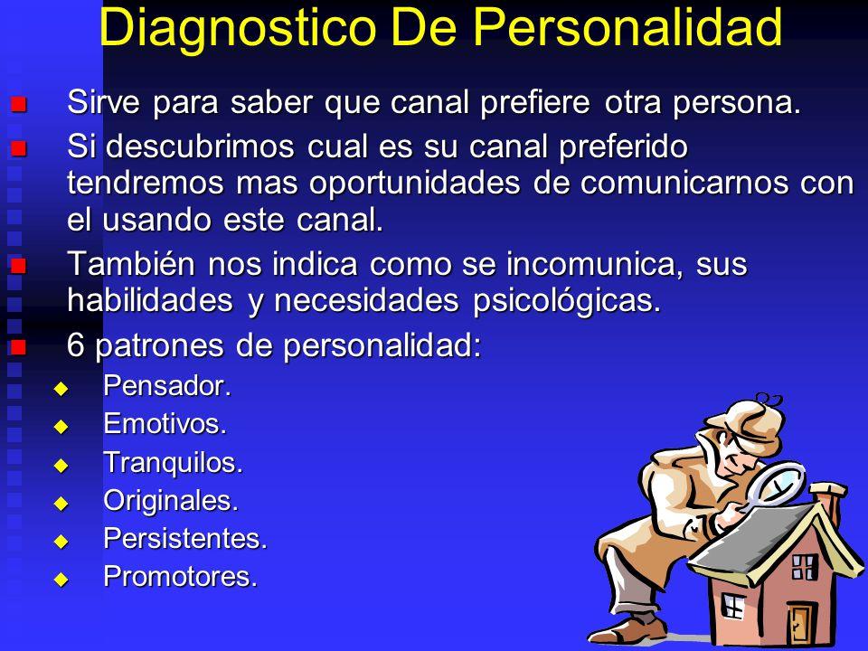 Diagnostico De Personalidad