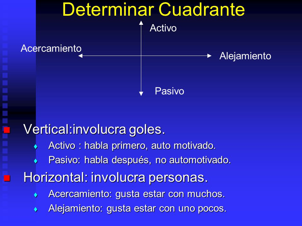 Determinar Cuadrante Vertical:involucra goles.
