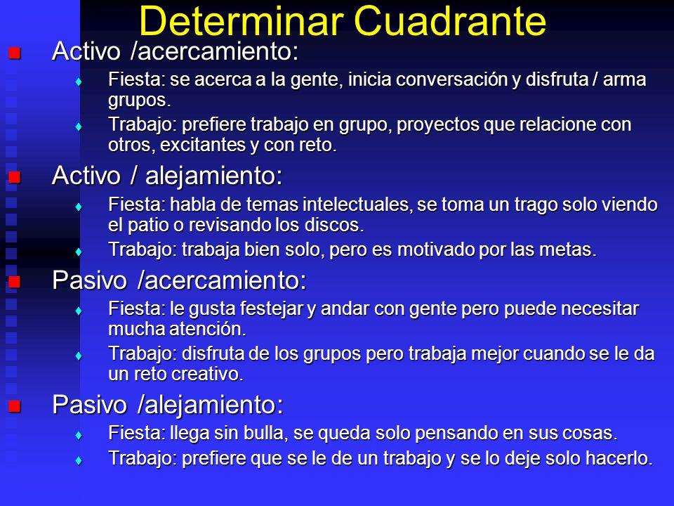 Determinar Cuadrante Activo /acercamiento: Activo / alejamiento: