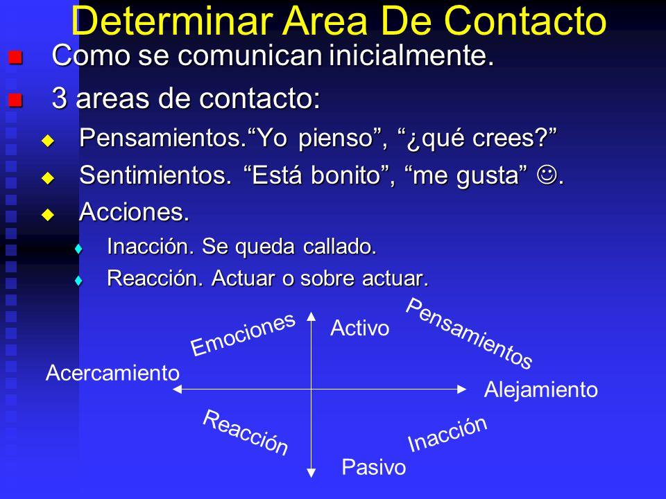 Determinar Area De Contacto
