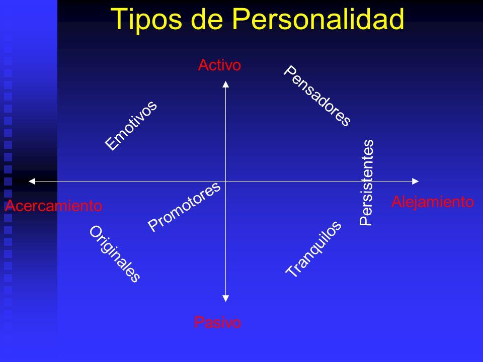 Tipos de Personalidad Activo Pensadores Emotivos Persistentes