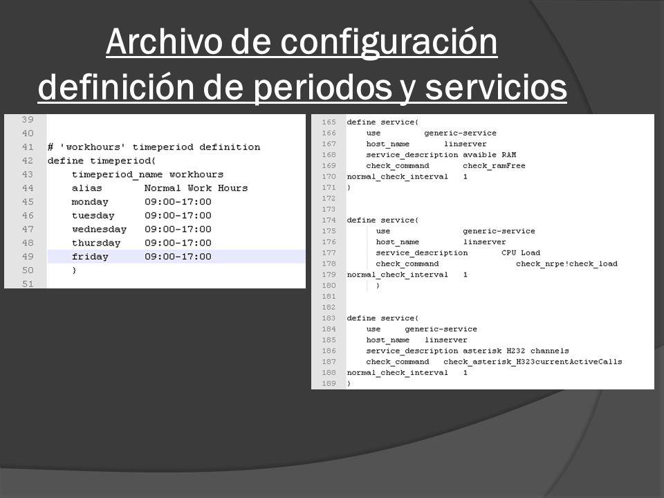 Archivo de configuración definición de periodos y servicios