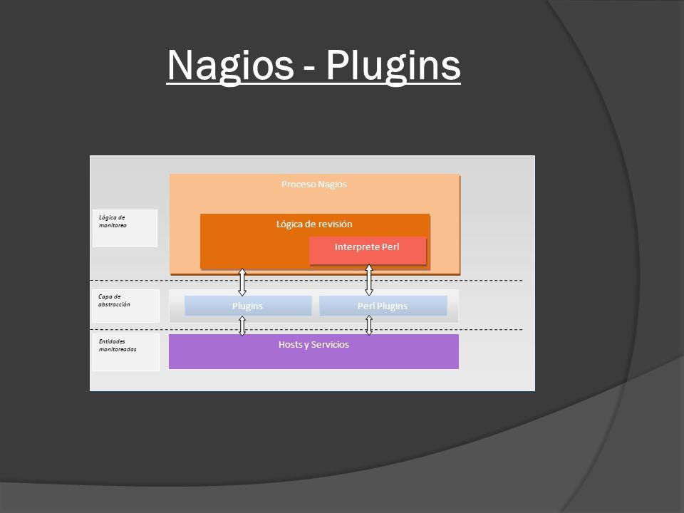 Nagios - Plugins Proceso Nagios Lógica de revisión Interprete Perl