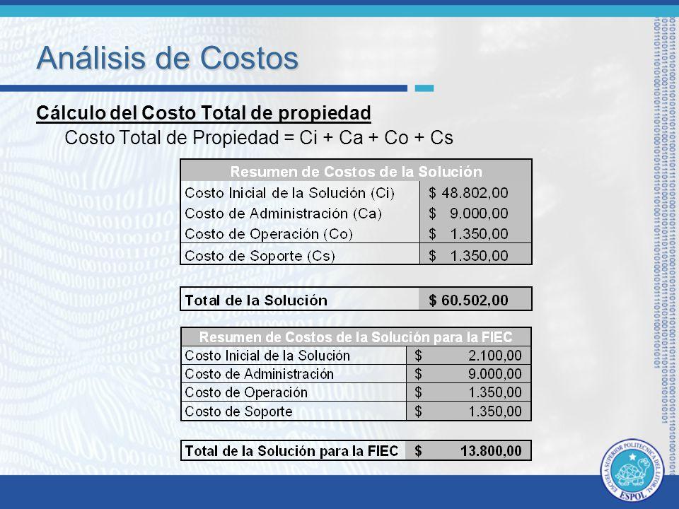 Análisis de Costos Cálculo del Costo Total de propiedad