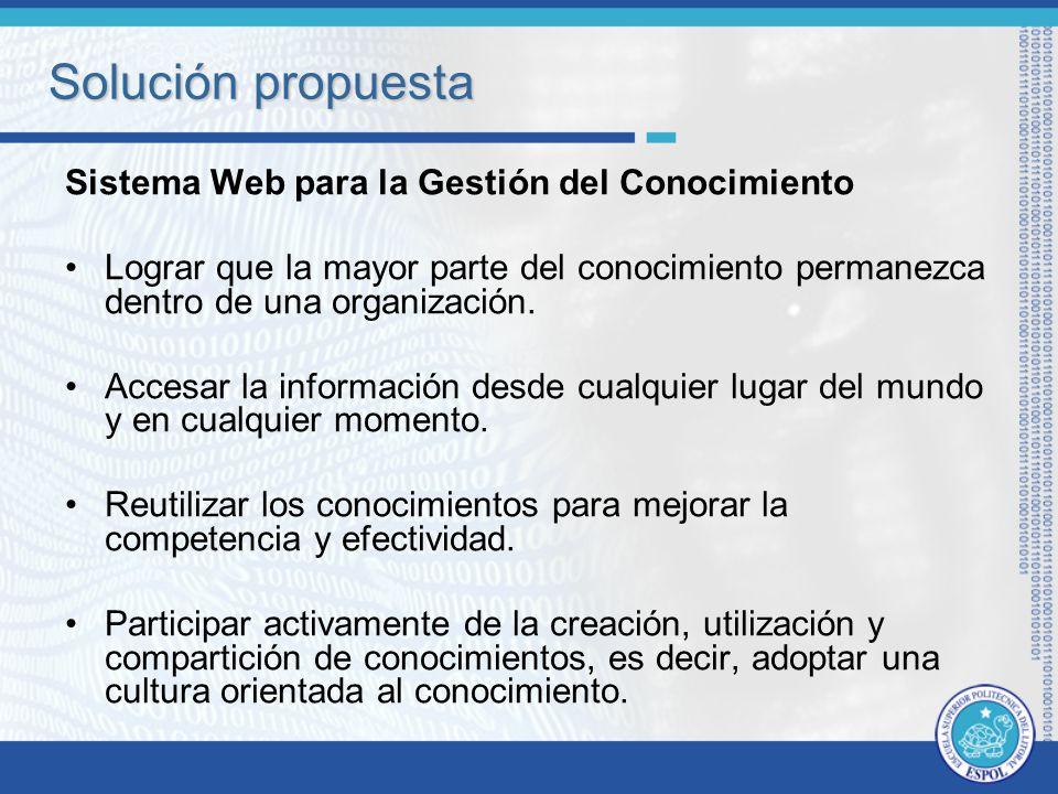 Solución propuesta Sistema Web para la Gestión del Conocimiento