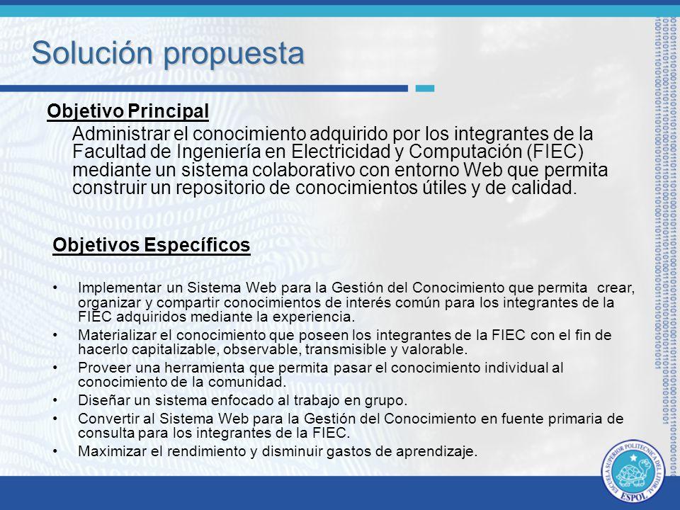 Solución propuesta Objetivo Principal