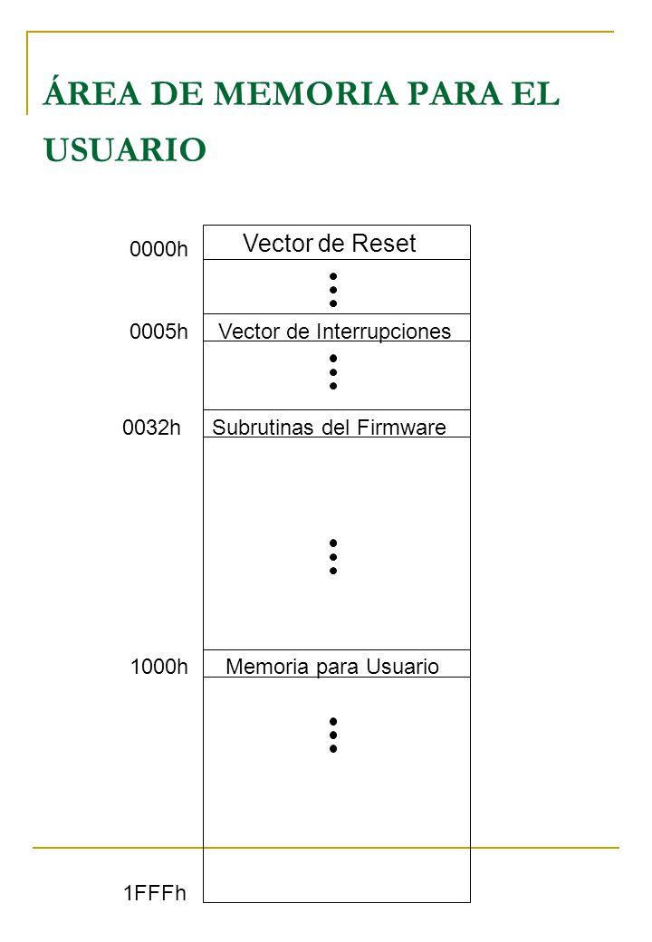 ÁREA DE MEMORIA PARA EL USUARIO