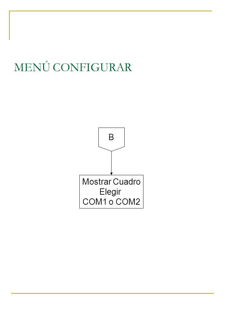 MENÚ CONFIGURAR B Mostrar Cuadro Elegir COM1 o COM2