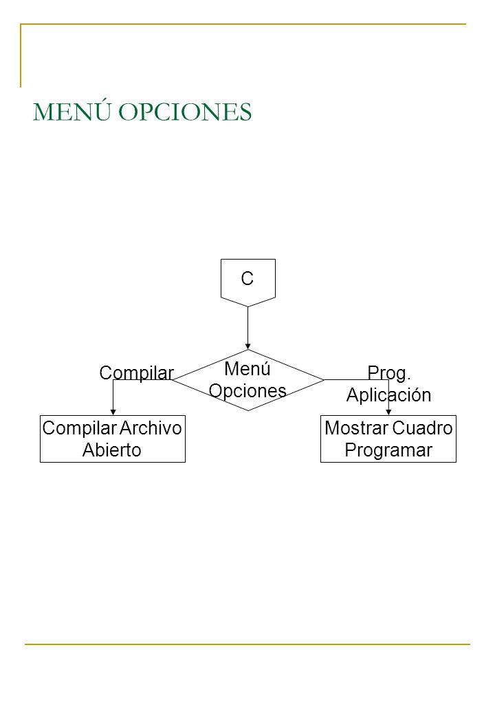 MENÚ OPCIONES C Compilar Archivo Abierto Menú Opciones Mostrar Cuadro
