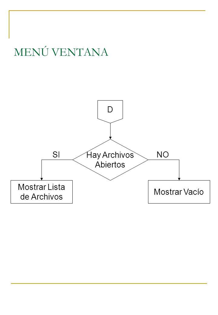 MENÚ VENTANA D Mostrar Lista de Archivos Hay Archivos Abiertos