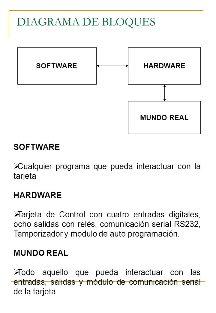 DIAGRAMA DE BLOQUES SOFTWARE