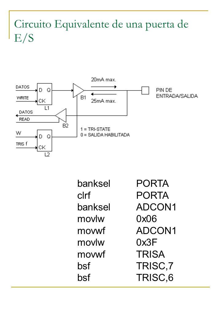 Circuito Equivalente de una puerta de E/S