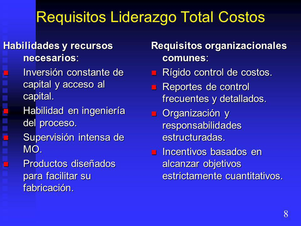 Requisitos Liderazgo Total Costos