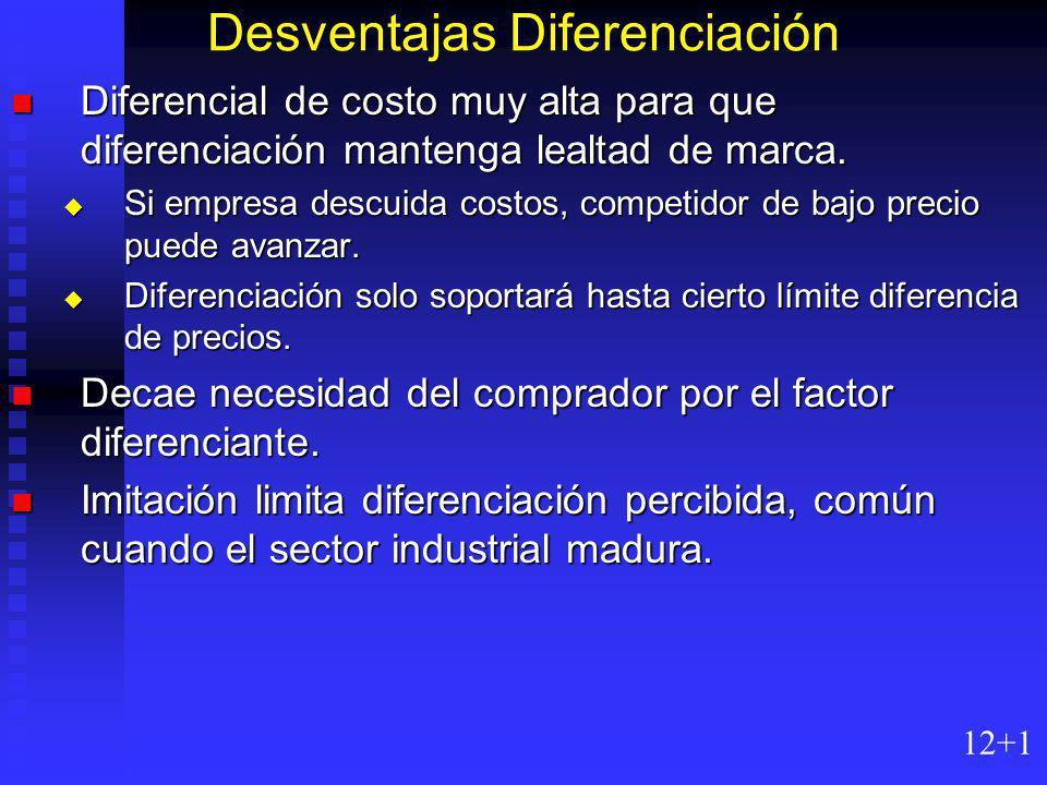 Desventajas Diferenciación
