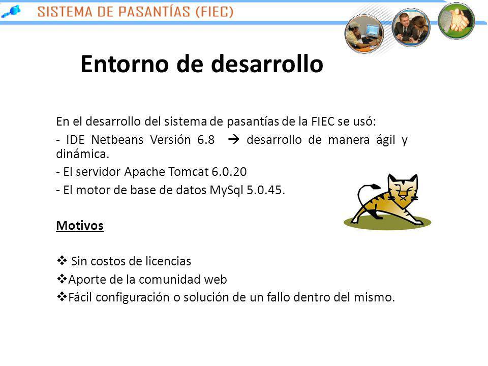 Entorno de desarrollo En el desarrollo del sistema de pasantías de la FIEC se usó: