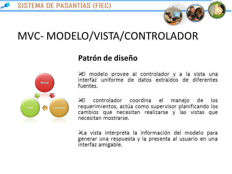 MVC- MODELO/VISTA/CONTROLADOR