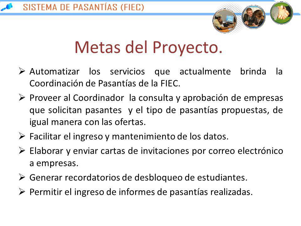 Metas del Proyecto. Automatizar los servicios que actualmente brinda la Coordinación de Pasantías de la FIEC.