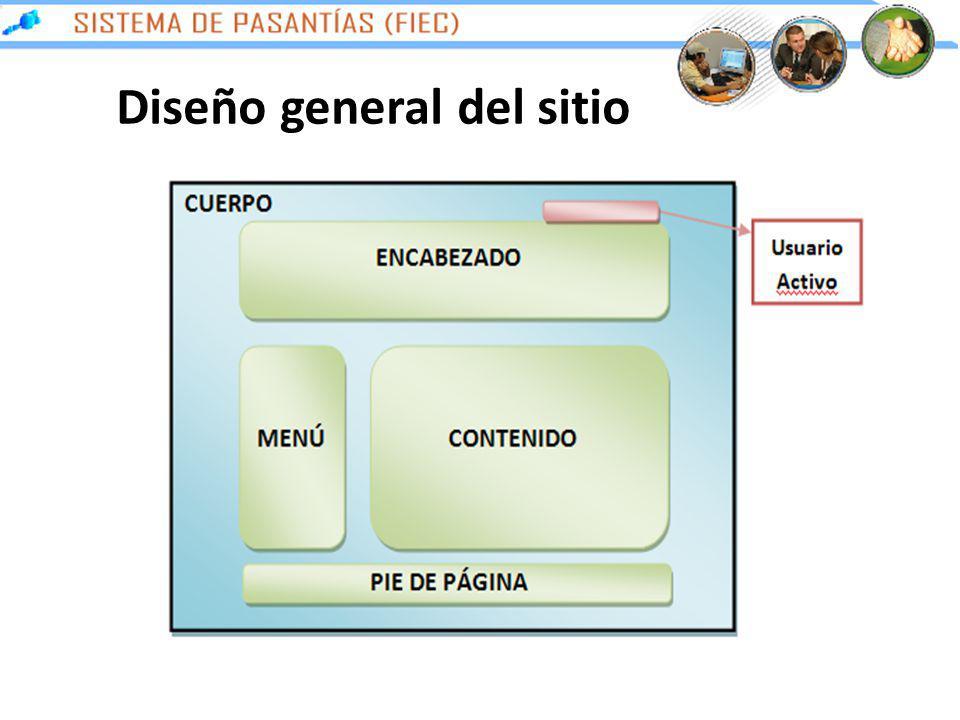 Diseño general del sitio