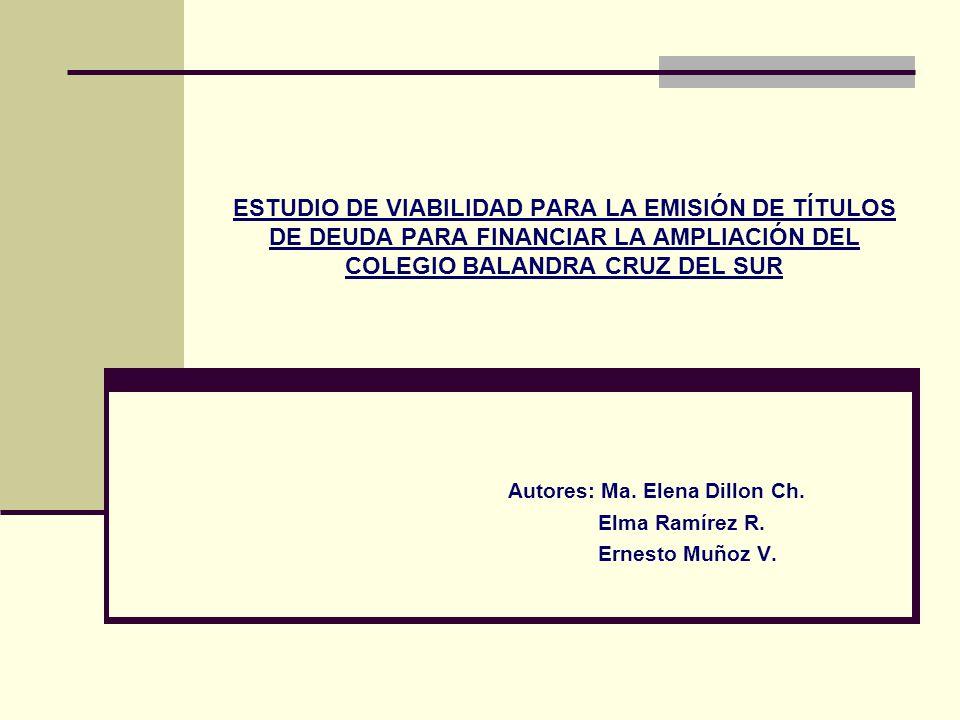 Autores: Ma. Elena Dillon Ch. Elma Ramírez R. Ernesto Muñoz V.