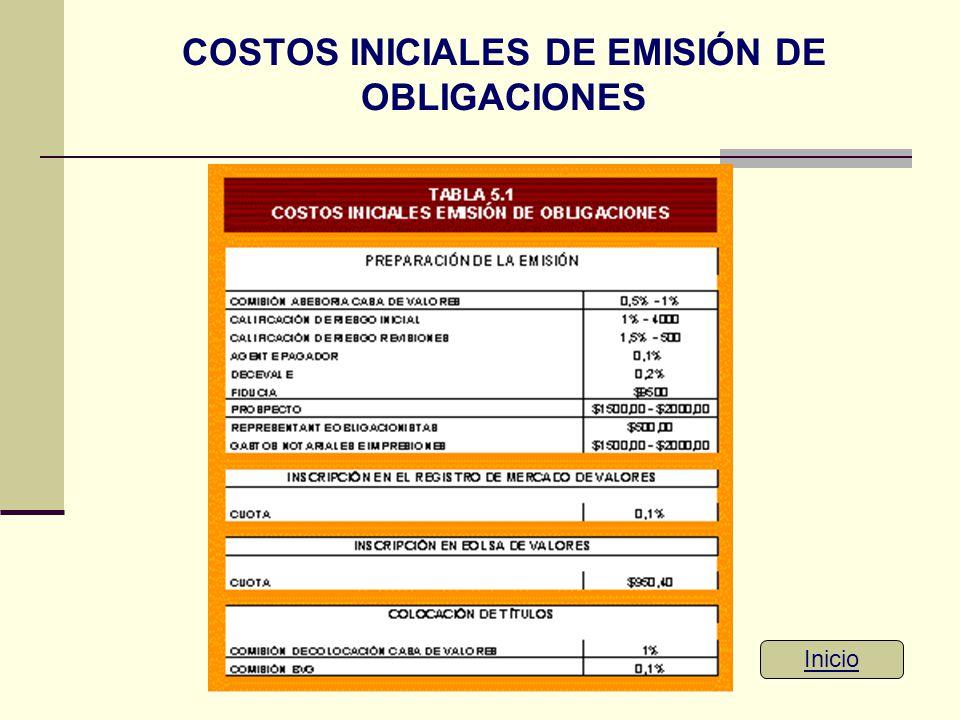 COSTOS INICIALES DE EMISIÓN DE OBLIGACIONES