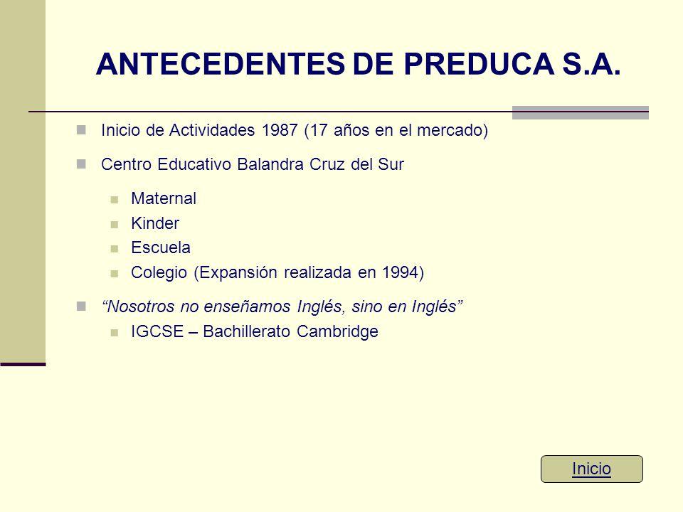 ANTECEDENTES DE PREDUCA S.A.
