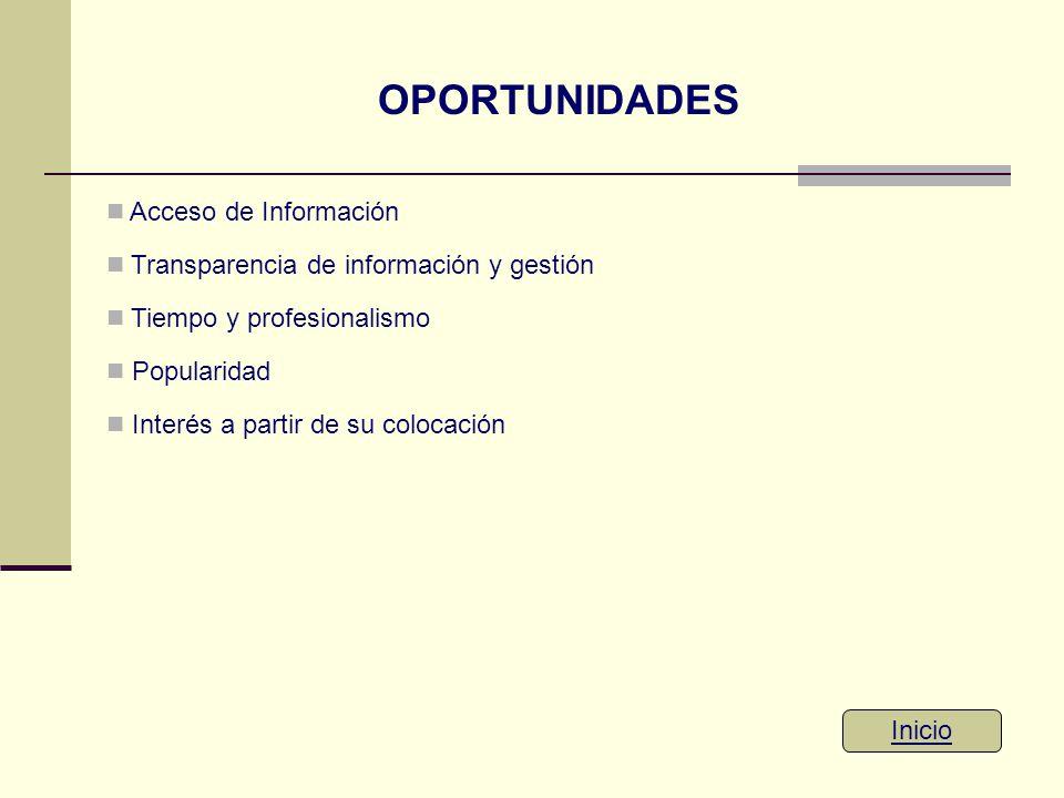 OPORTUNIDADES Acceso de Información