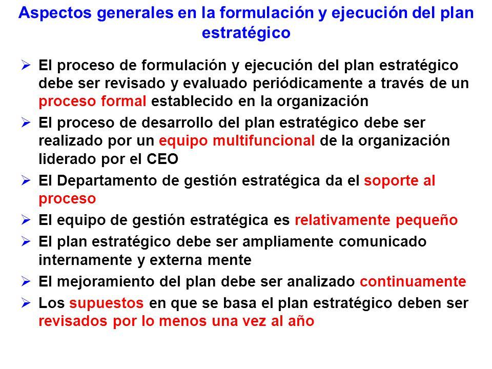 Aspectos generales en la formulación y ejecución del plan estratégico