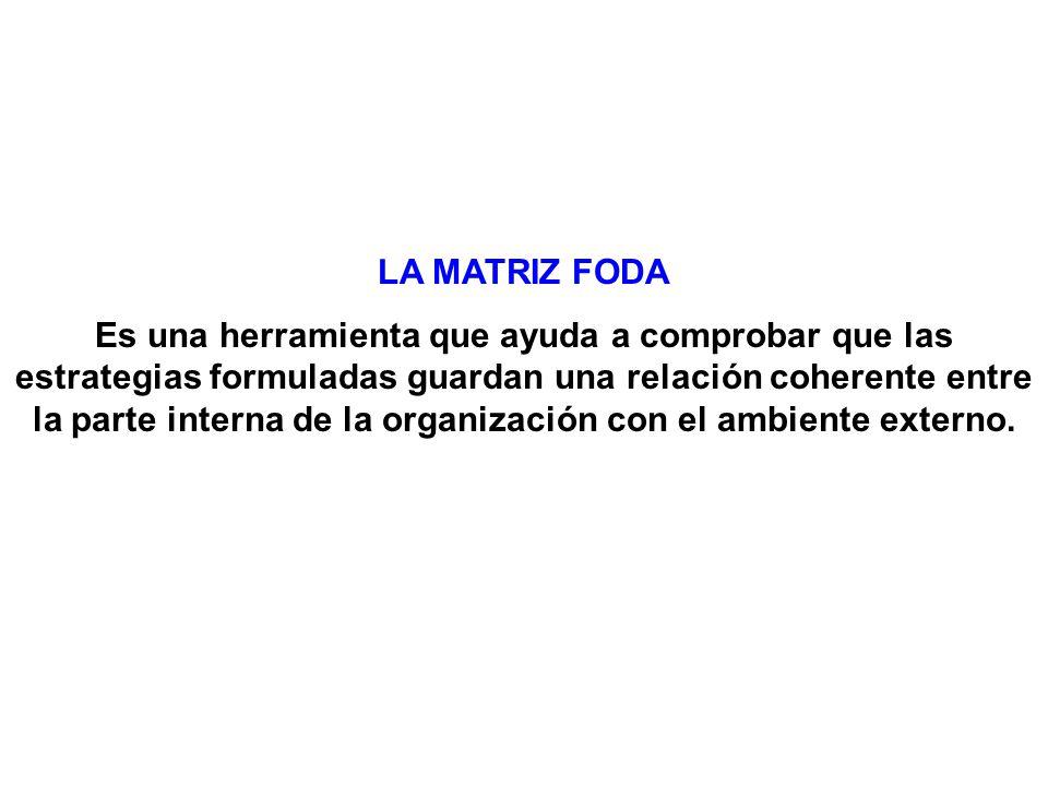 LA MATRIZ FODA