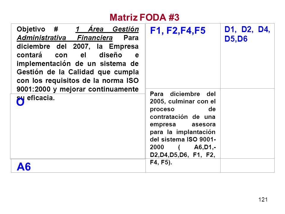 O A6 Matriz FODA #3 F1, F2,F4,F5 D1, D2, D4, D5,D6