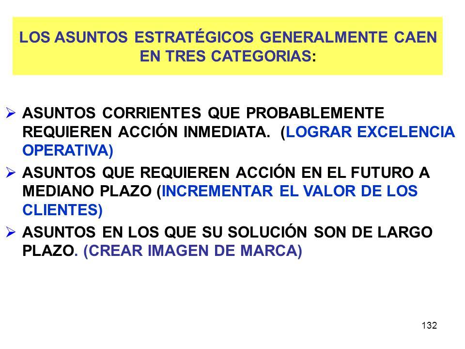 LOS ASUNTOS ESTRATÉGICOS GENERALMENTE CAEN EN TRES CATEGORIAS: