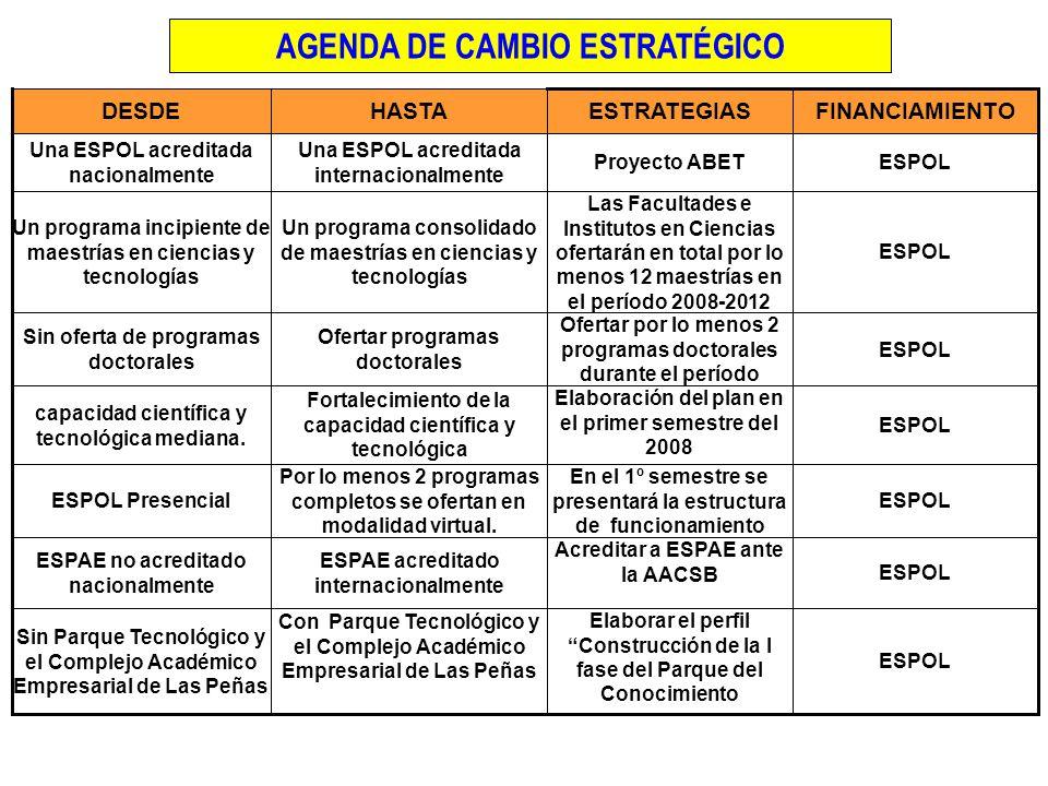 AGENDA DE CAMBIO ESTRATÉGICO