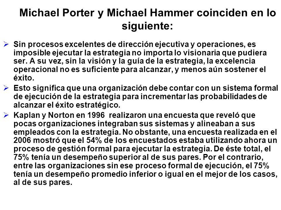 Michael Porter y Michael Hammer coinciden en lo siguiente: