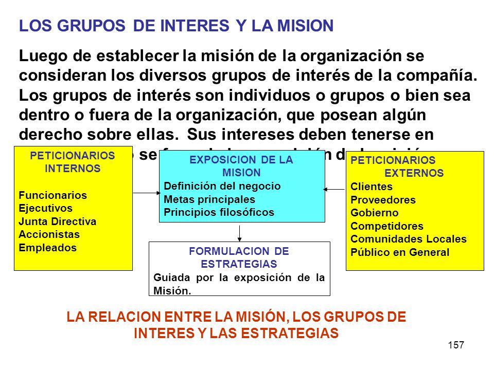 LA RELACION ENTRE LA MISIÓN, LOS GRUPOS DE INTERES Y LAS ESTRATEGIAS