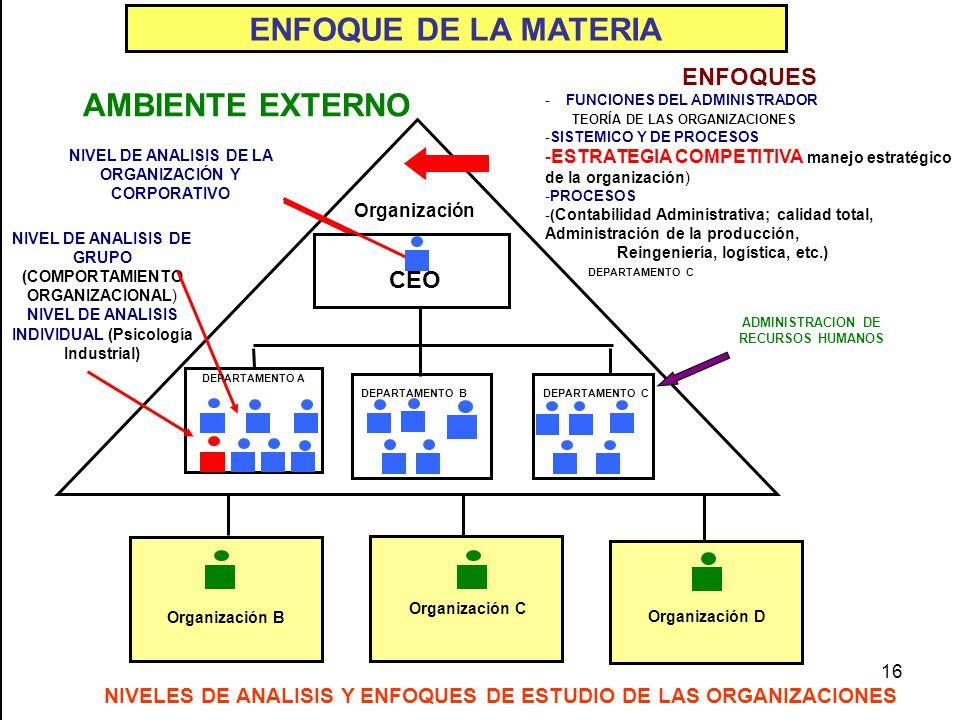 ENFOQUE DE LA MATERIA AMBIENTE EXTERNO