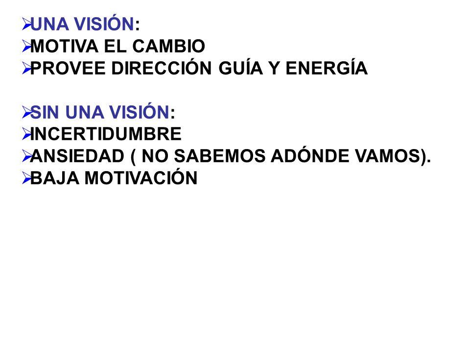UNA VISIÓN: MOTIVA EL CAMBIO. PROVEE DIRECCIÓN GUÍA Y ENERGÍA. SIN UNA VISIÓN: INCERTIDUMBRE. ANSIEDAD ( NO SABEMOS ADÓNDE VAMOS).