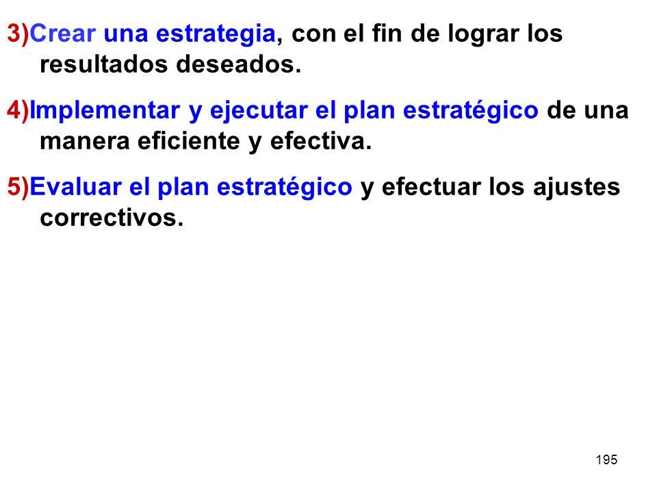 3)Crear una estrategia, con el fin de lograr los resultados deseados.