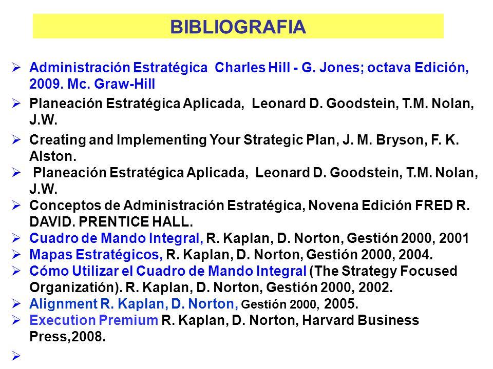 BIBLIOGRAFIA Administración Estratégica Charles Hill - G. Jones; octava Edición, 2009. Mc. Graw-Hill.