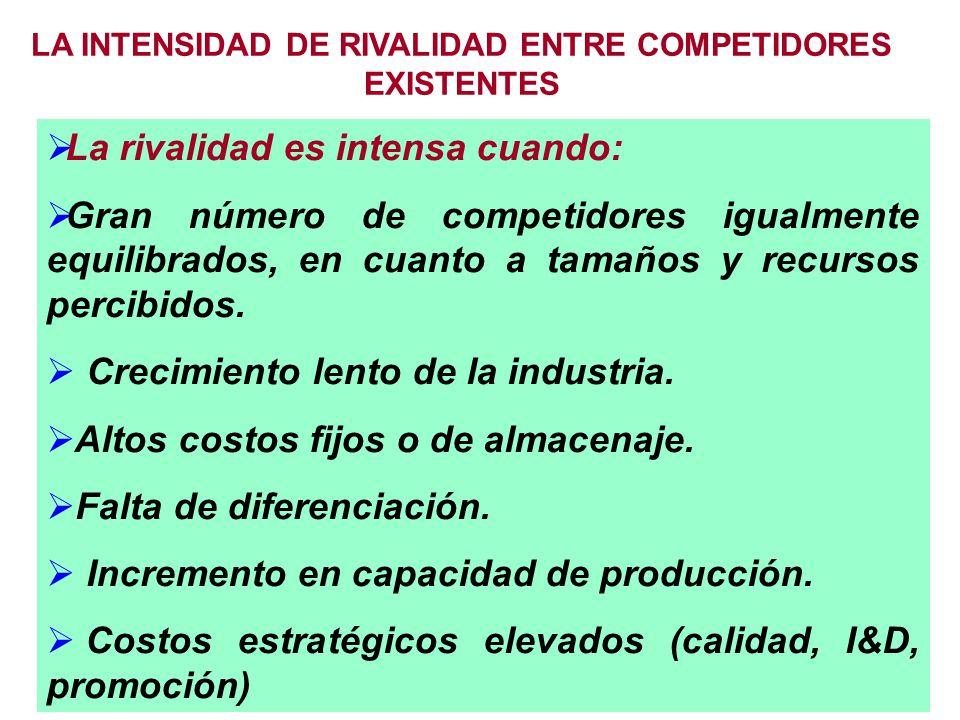 LA INTENSIDAD DE RIVALIDAD ENTRE COMPETIDORES EXISTENTES