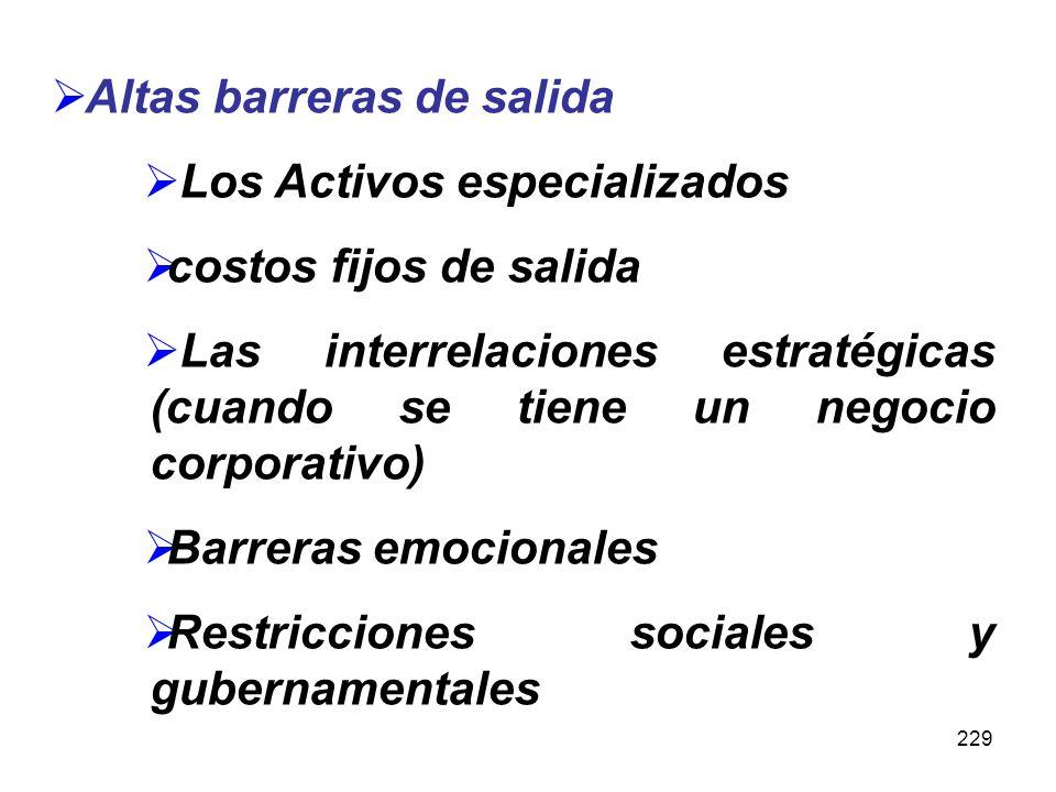 Altas barreras de salida Los Activos especializados