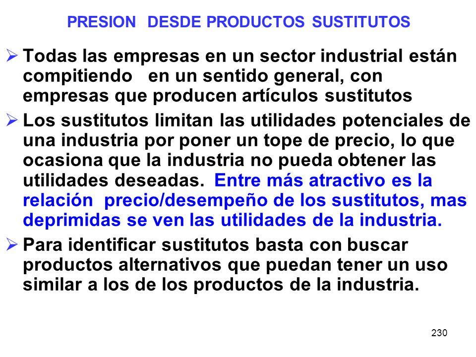 PRESION DESDE PRODUCTOS SUSTITUTOS