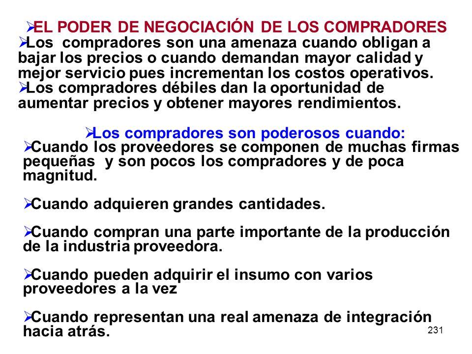 EL PODER DE NEGOCIACIÓN DE LOS COMPRADORES