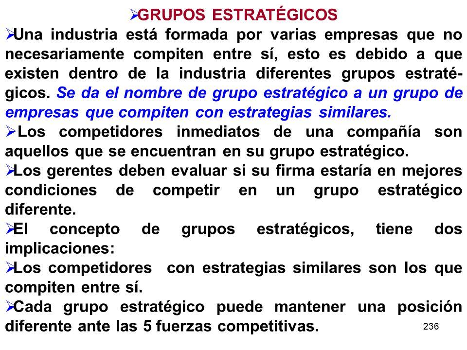 El concepto de grupos estratégicos, tiene dos implicaciones: