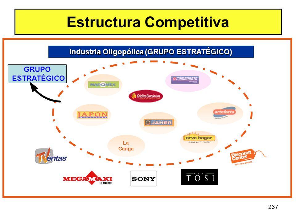 Estructura Competitiva