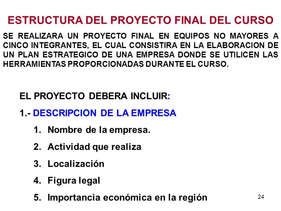 ESTRUCTURA DEL PROYECTO FINAL DEL CURSO