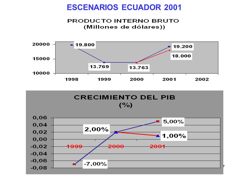 ESCENARIOS ECUADOR 2001 247